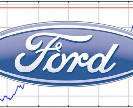 Ford-Stock